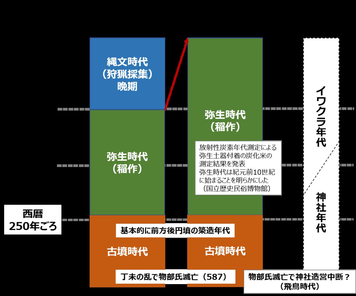 f:id:Kaimotu_Hatuji:20190811150146p:plain