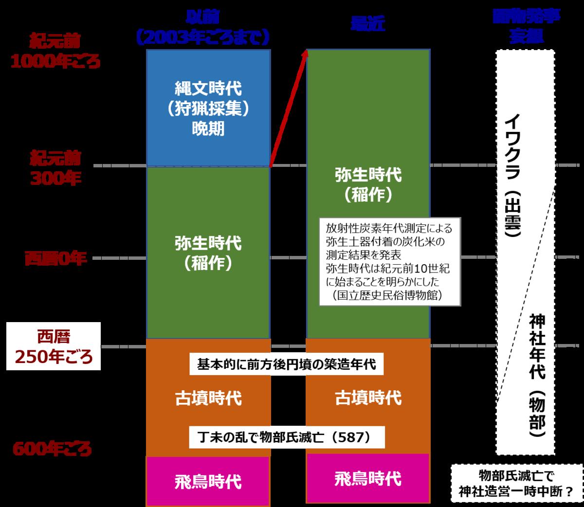 f:id:Kaimotu_Hatuji:20190811184314p:plain