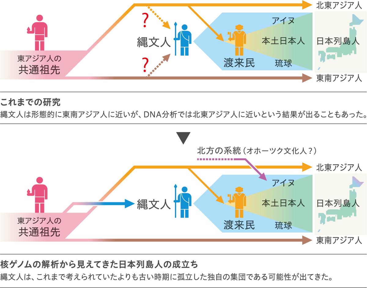 f:id:Kaimotu_Hatuji:20190822143219j:plain