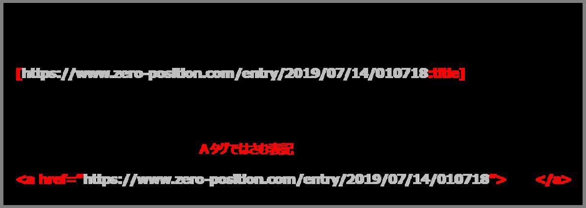 f:id:Kaimotu_Hatuji:20191003145907p:plain