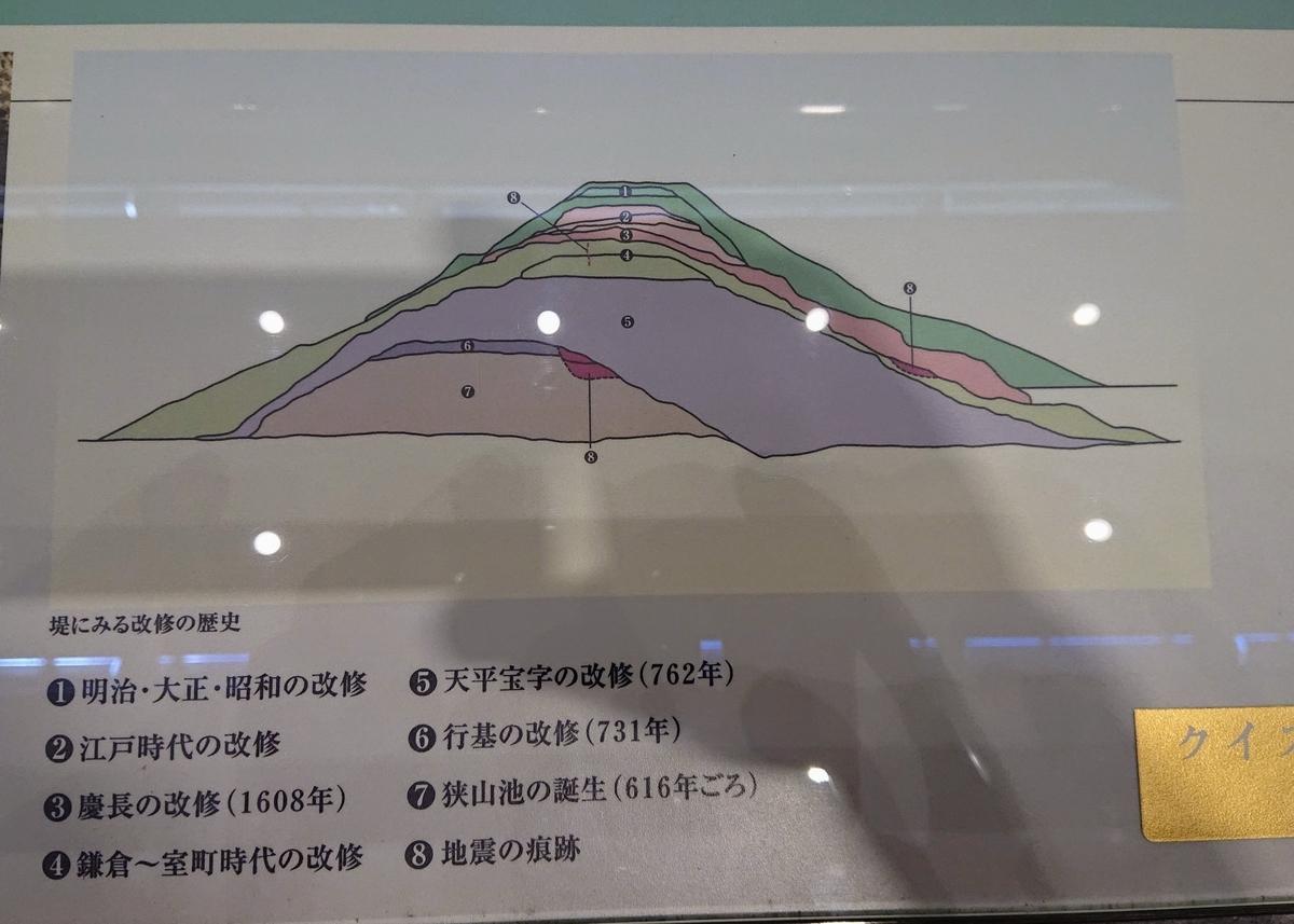 f:id:Kaimotu_Hatuji:20191028180439j:plain