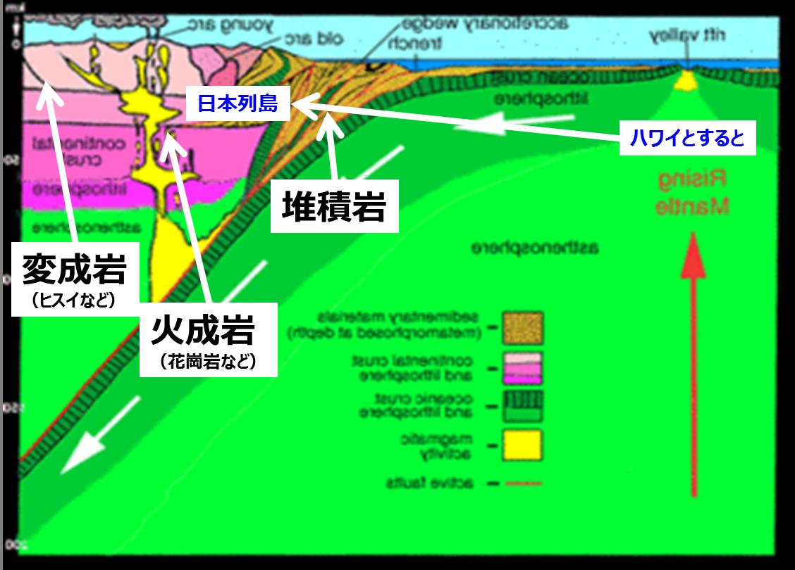 f:id:Kaimotu_Hatuji:20191127154857p:plain