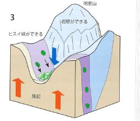 f:id:Kaimotu_Hatuji:20191210155953j:plain