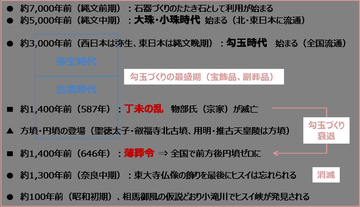 f:id:Kaimotu_Hatuji:20191225092644p:plain