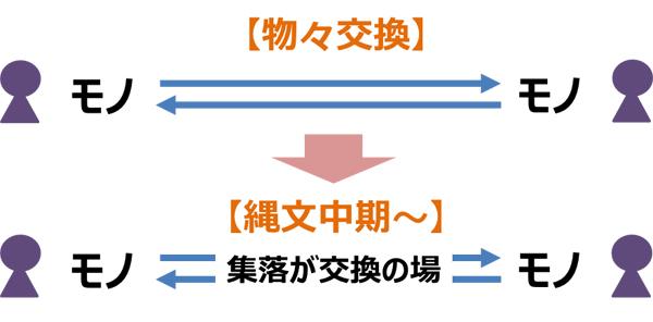 f:id:Kaimotu_Hatuji:20191226131620j:plain