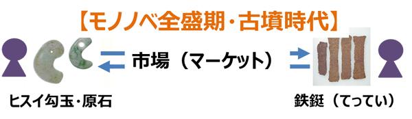 f:id:Kaimotu_Hatuji:20191226133847j:plain