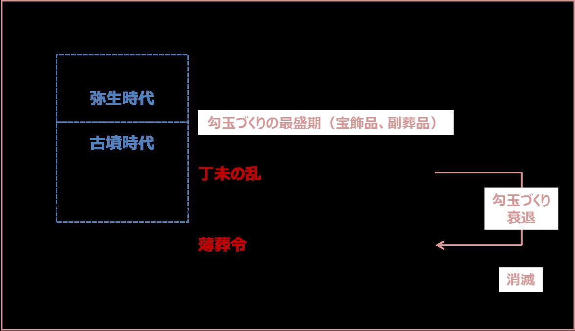 f:id:Kaimotu_Hatuji:20191227212739j:plain
