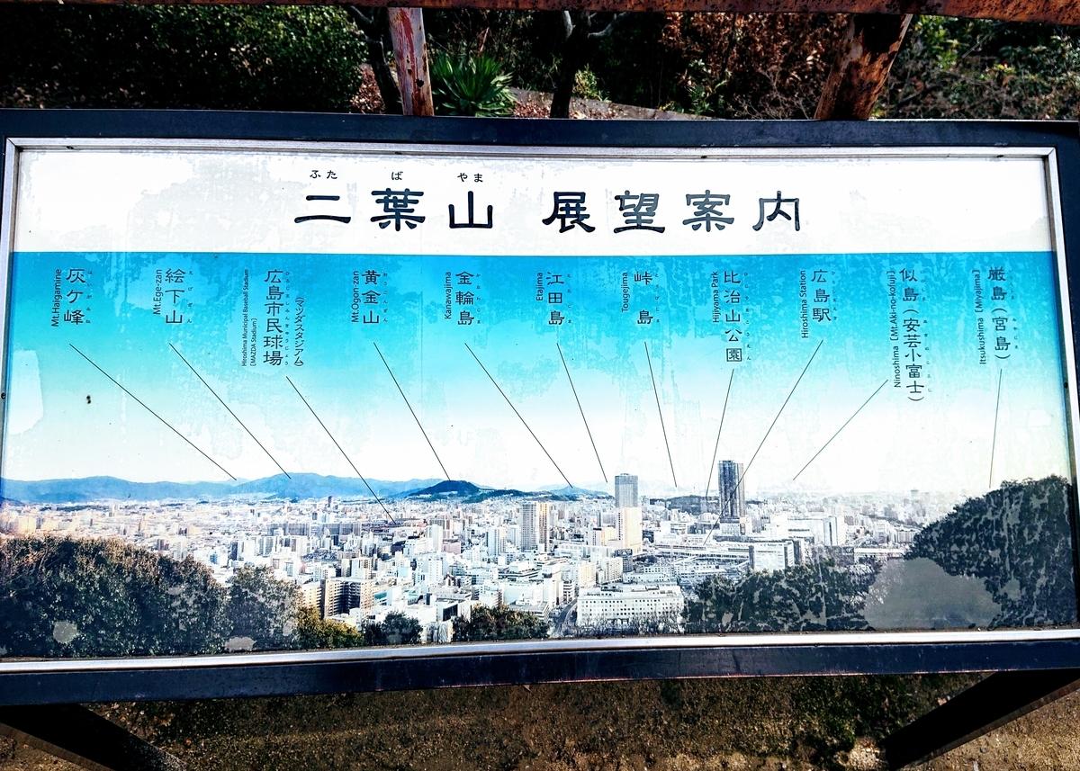 f:id:Kaimotu_Hatuji:20200101105908j:plain