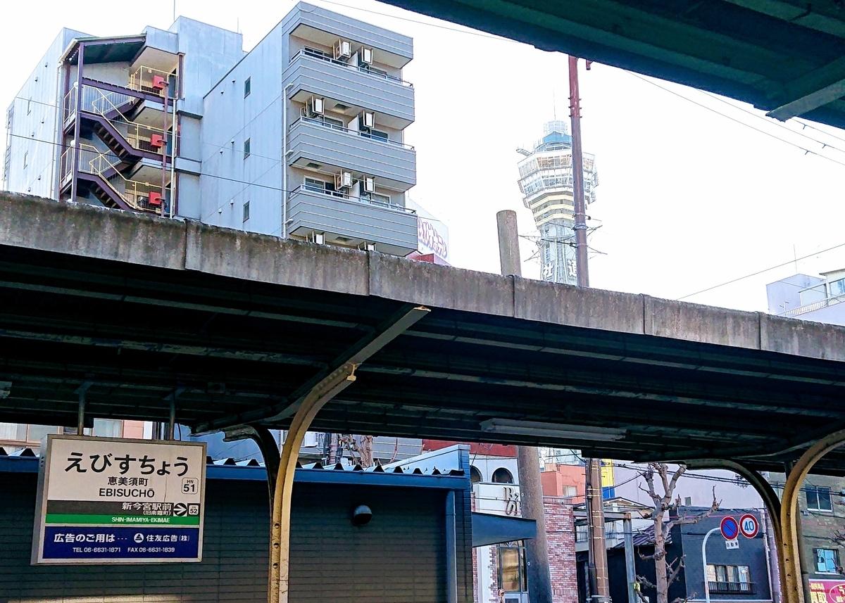 f:id:Kaimotu_Hatuji:20200113153938j:plain