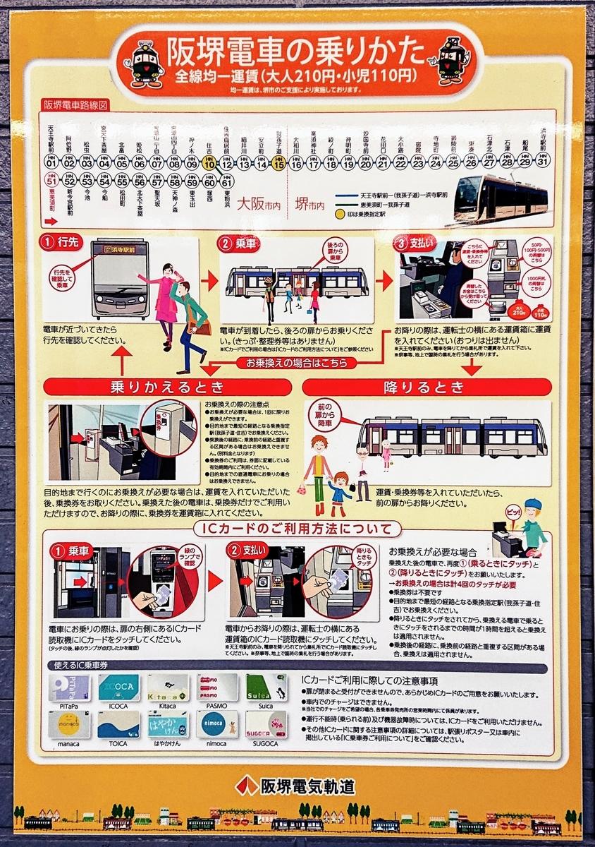 f:id:Kaimotu_Hatuji:20200114174703j:plain