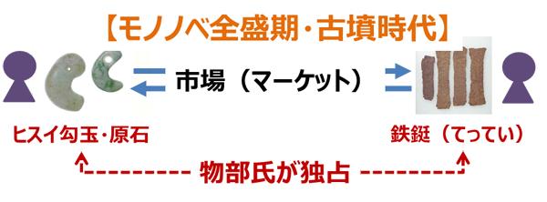 f:id:Kaimotu_Hatuji:20200117200215j:plain