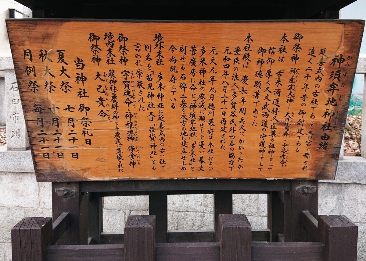 f:id:Kaimotu_Hatuji:20200128172025j:plain