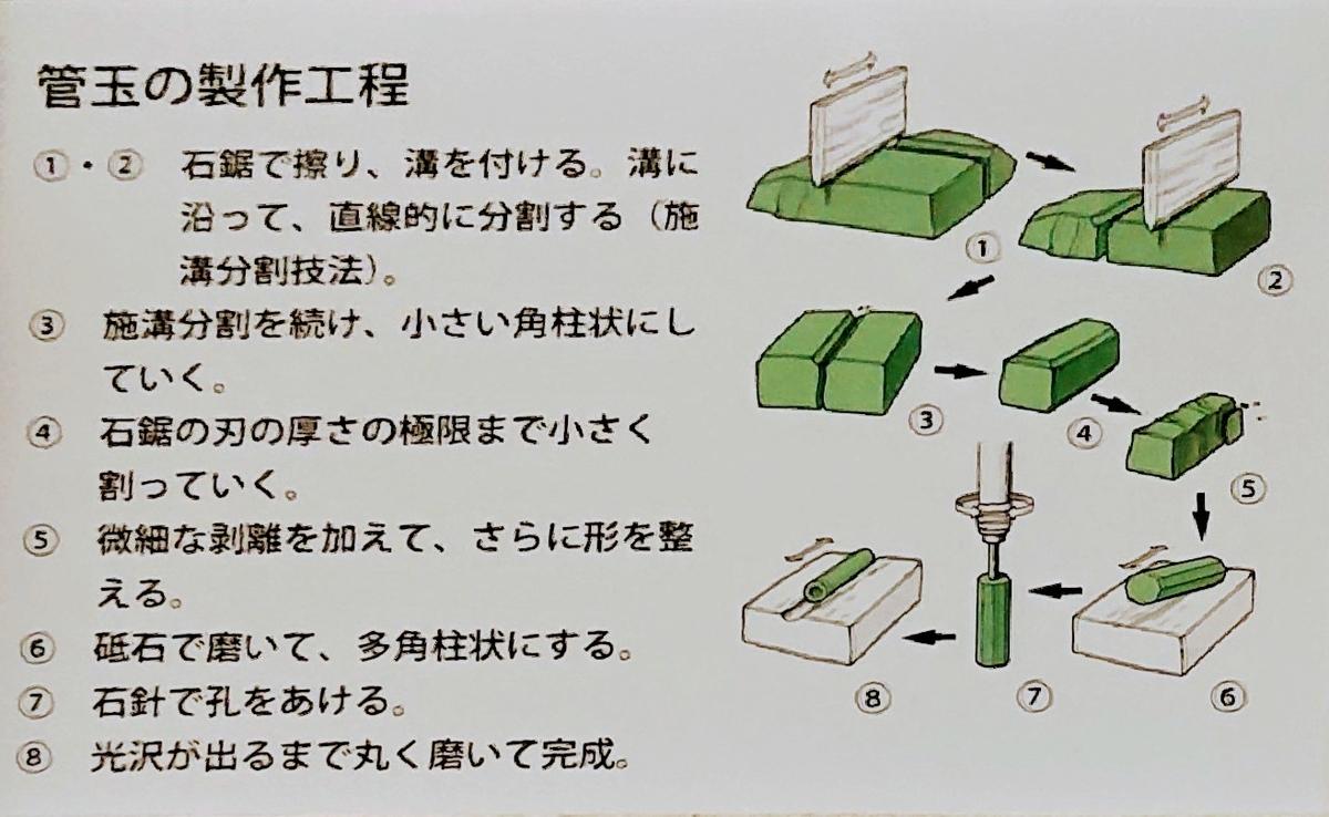 f:id:Kaimotu_Hatuji:20200129155050j:plain
