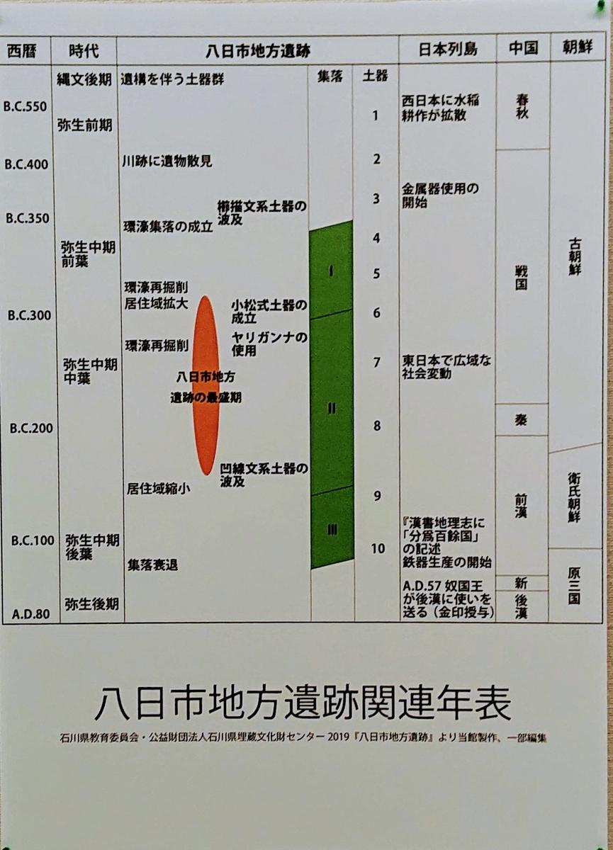 f:id:Kaimotu_Hatuji:20200129164917j:plain