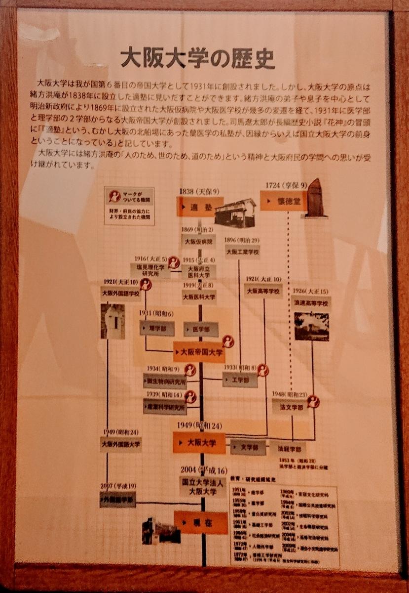 f:id:Kaimotu_Hatuji:20200218200250j:plain