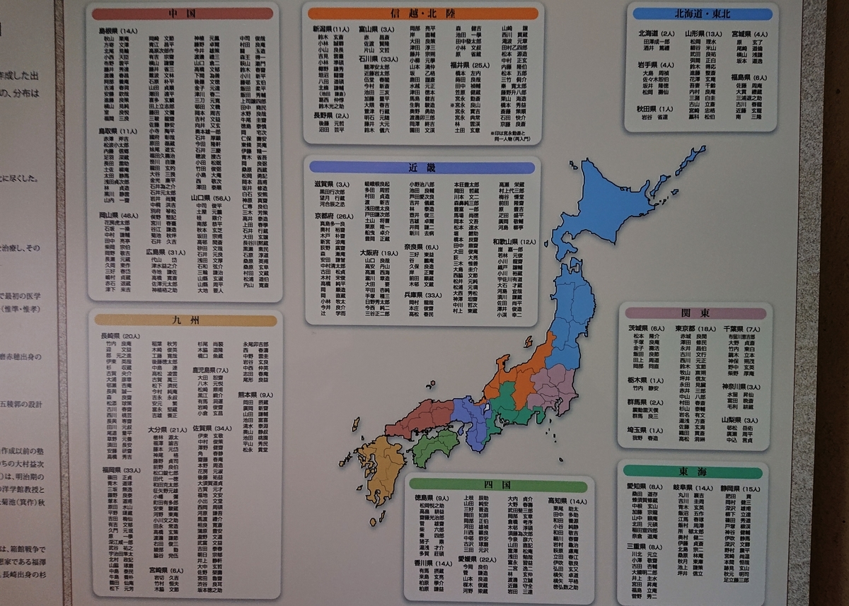 f:id:Kaimotu_Hatuji:20200222180319j:plain