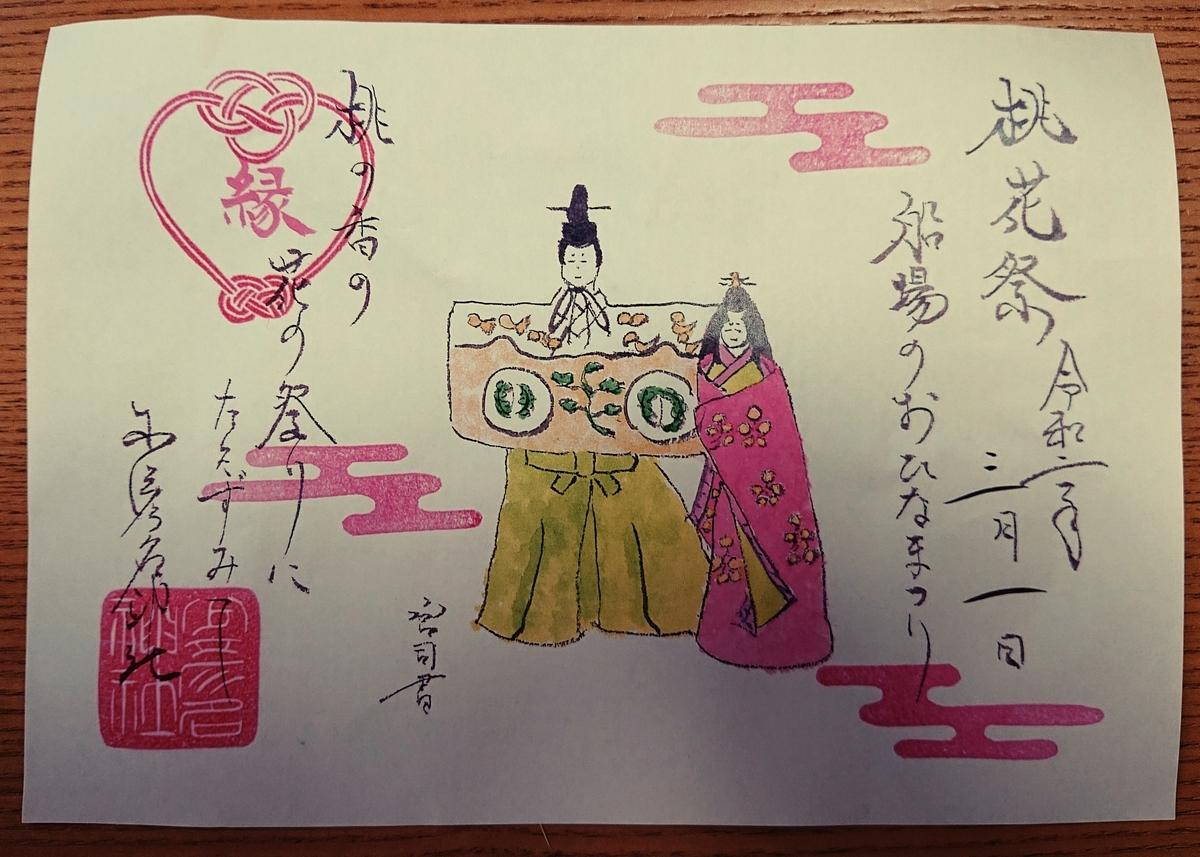 f:id:Kaimotu_Hatuji:20200301162539j:plain