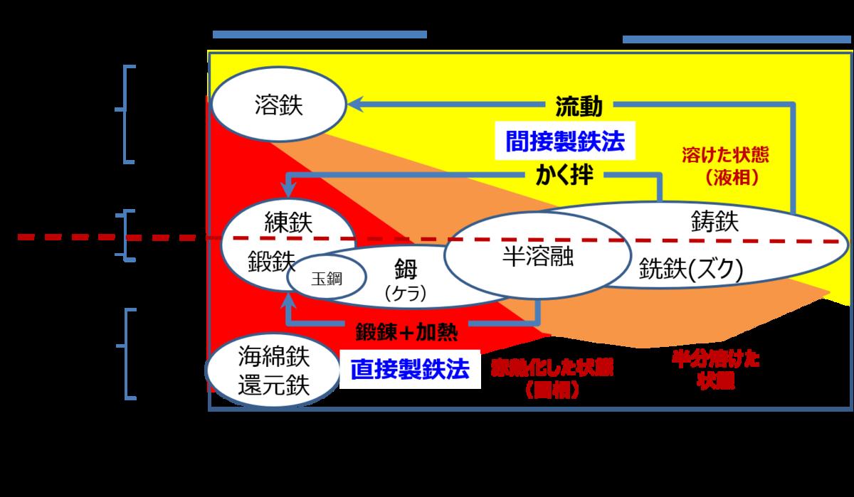 f:id:Kaimotu_Hatuji:20200305210206p:plain