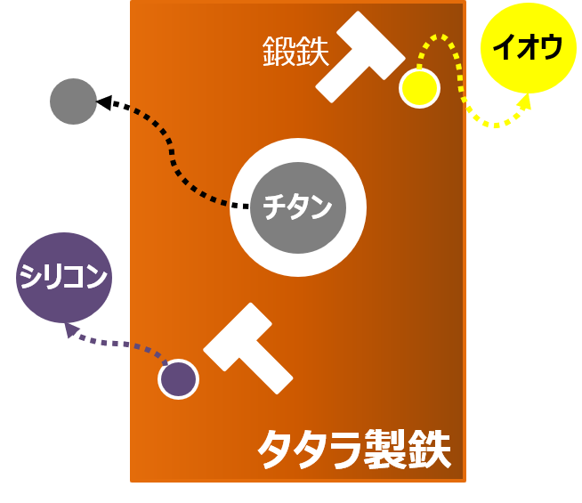 f:id:Kaimotu_Hatuji:20200312200749p:plain