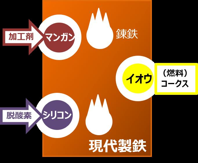 f:id:Kaimotu_Hatuji:20200312200800p:plain