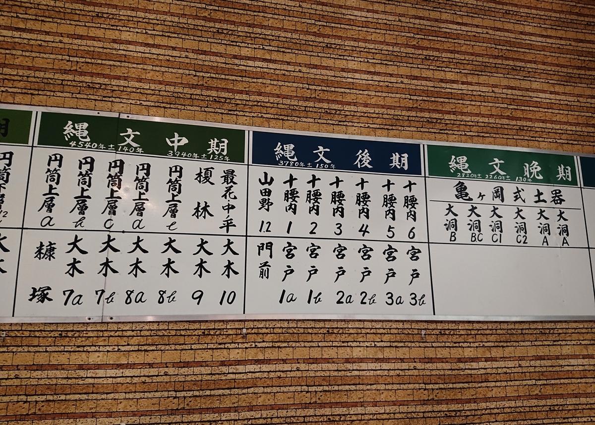 f:id:Kaimotu_Hatuji:20200316185911j:plain