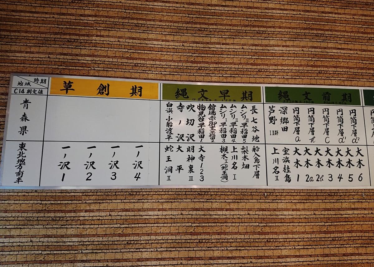 f:id:Kaimotu_Hatuji:20200316185928j:plain