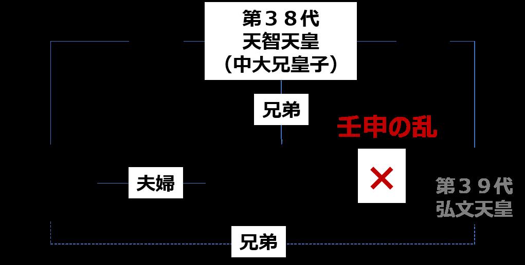 f:id:Kaimotu_Hatuji:20200509175041p:plain