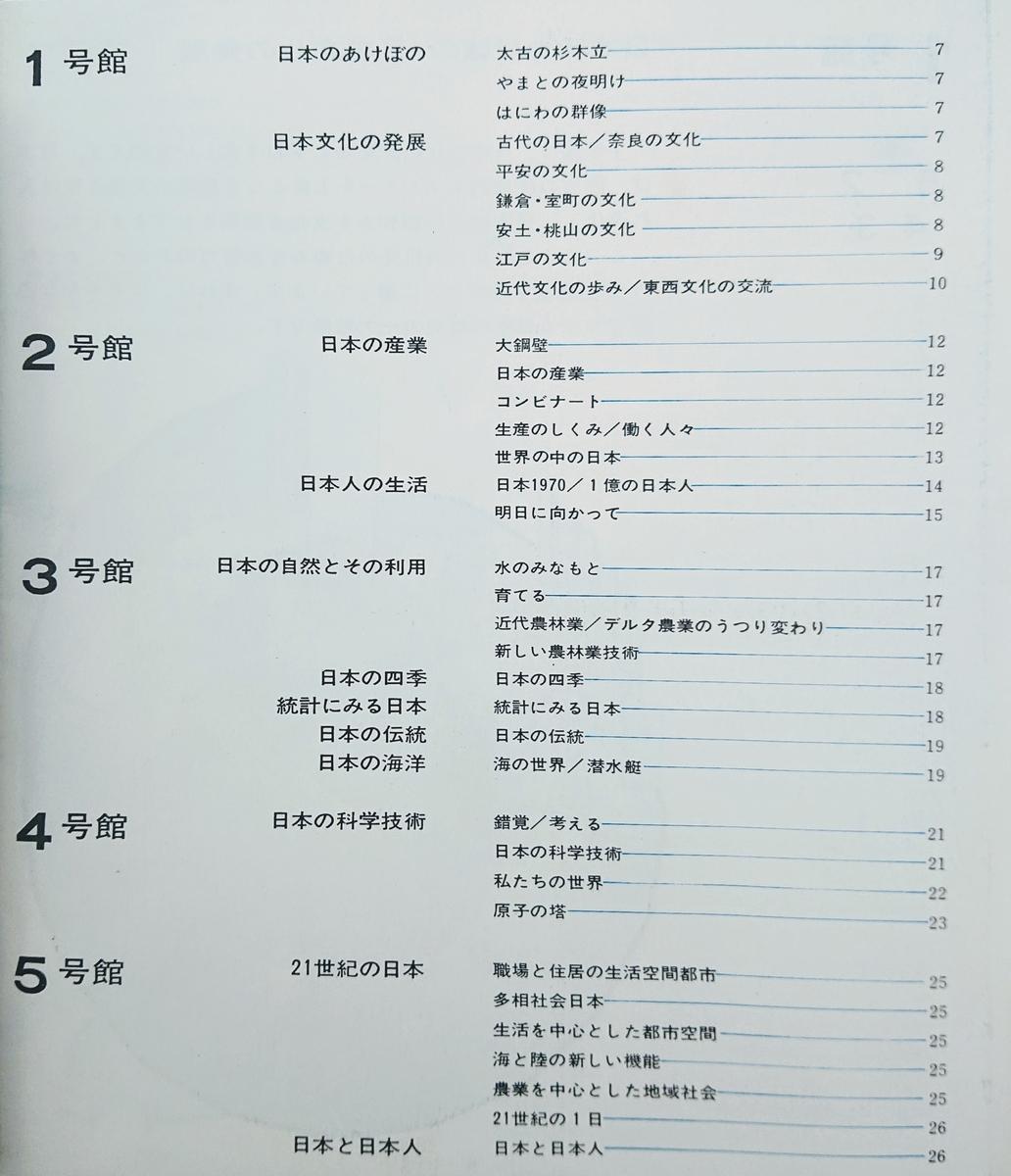 f:id:Kaimotu_Hatuji:20200517153204j:plain