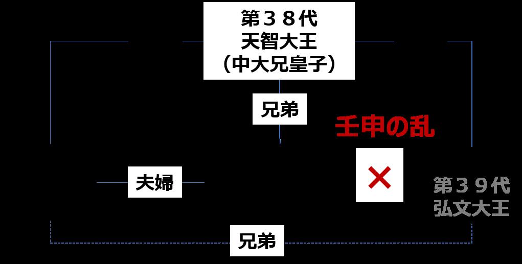 f:id:Kaimotu_Hatuji:20200610172025p:plain