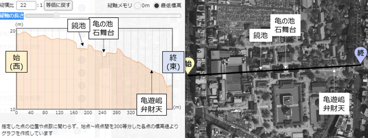f:id:Kaimotu_Hatuji:20200714150848p:plain