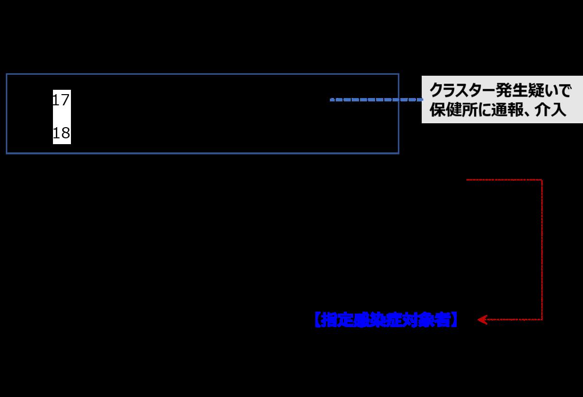 f:id:Kaimotu_Hatuji:20200723150203p:plain