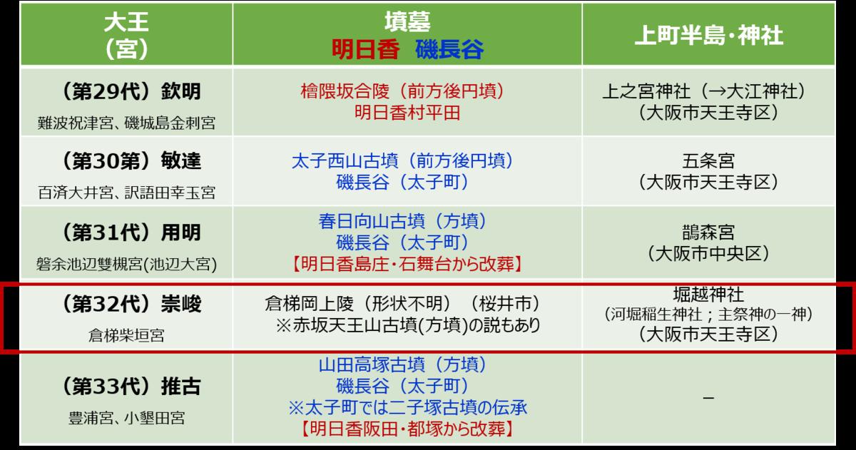 f:id:Kaimotu_Hatuji:20200822151515p:plain