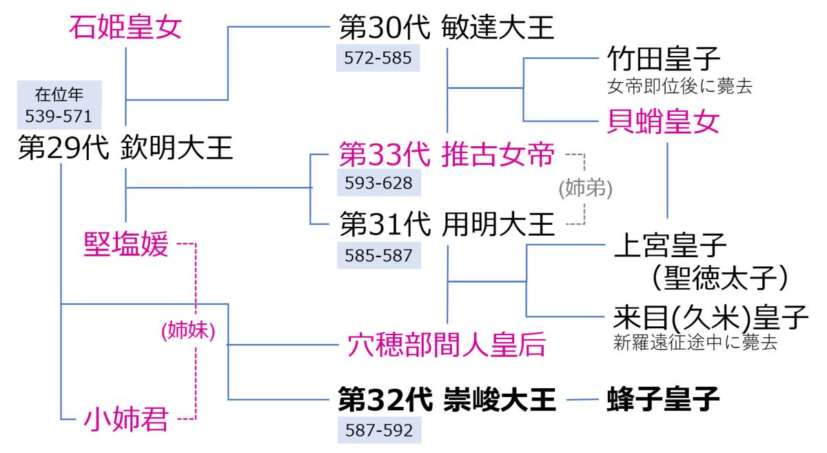 f:id:Kaimotu_Hatuji:20200825195545p:plain