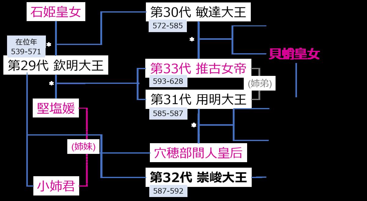 f:id:Kaimotu_Hatuji:20200825195623p:plain