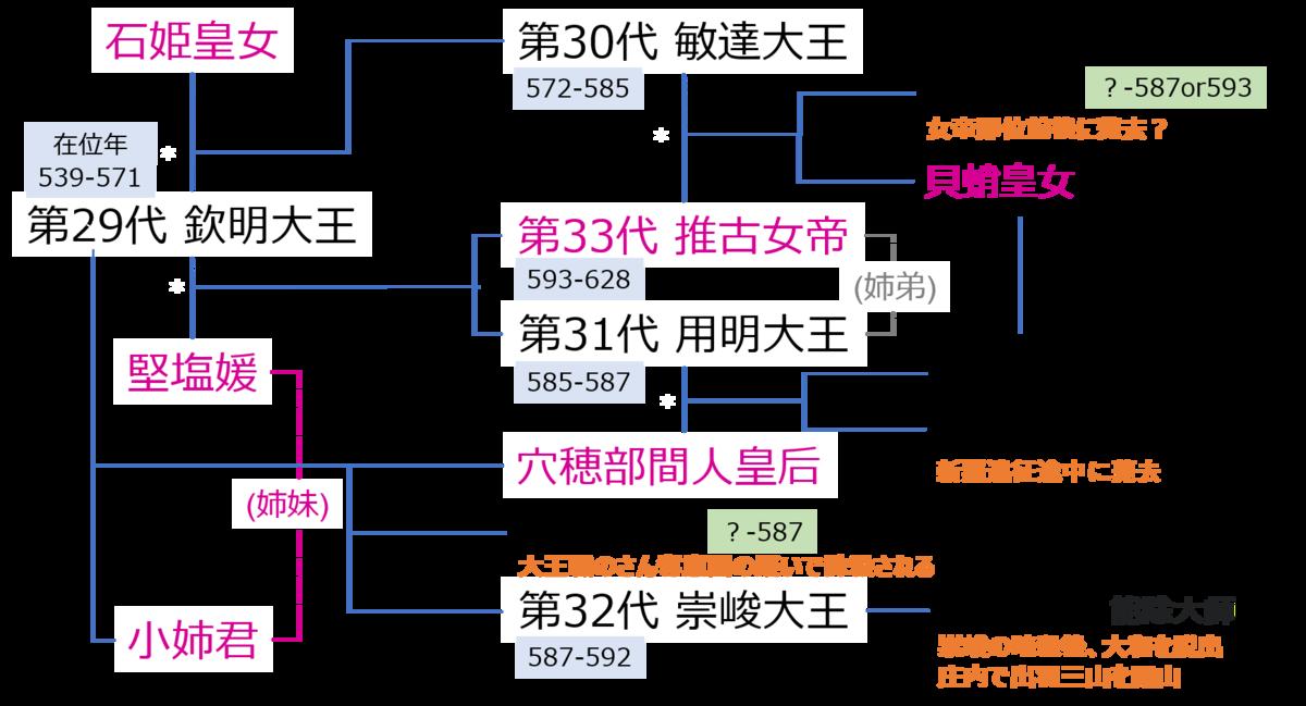 f:id:Kaimotu_Hatuji:20200828120124p:plain