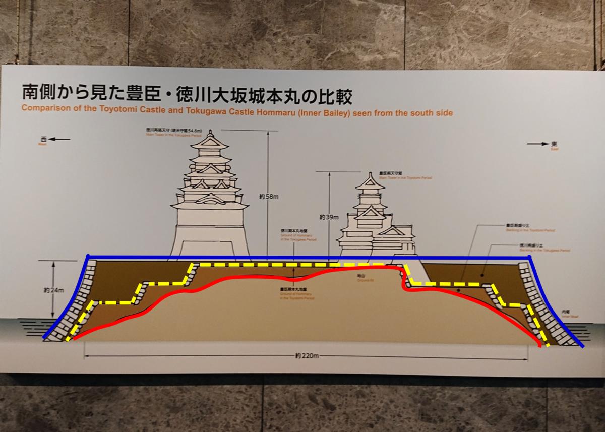 f:id:Kaimotu_Hatuji:20200923183444p:plain