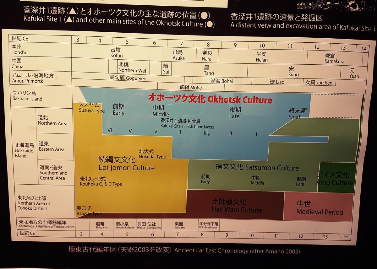 f:id:Kaimotu_Hatuji:20201028124809j:plain