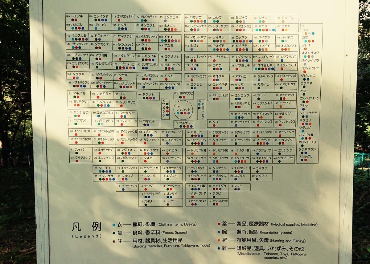 f:id:Kaimotu_Hatuji:20201029140618j:plain