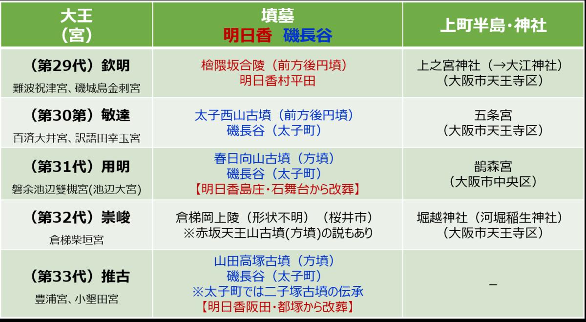 f:id:Kaimotu_Hatuji:20201104061216j:plain