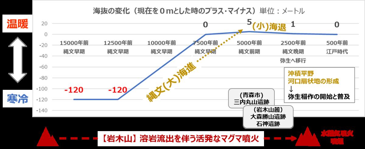 f:id:Kaimotu_Hatuji:20201124212516p:plain