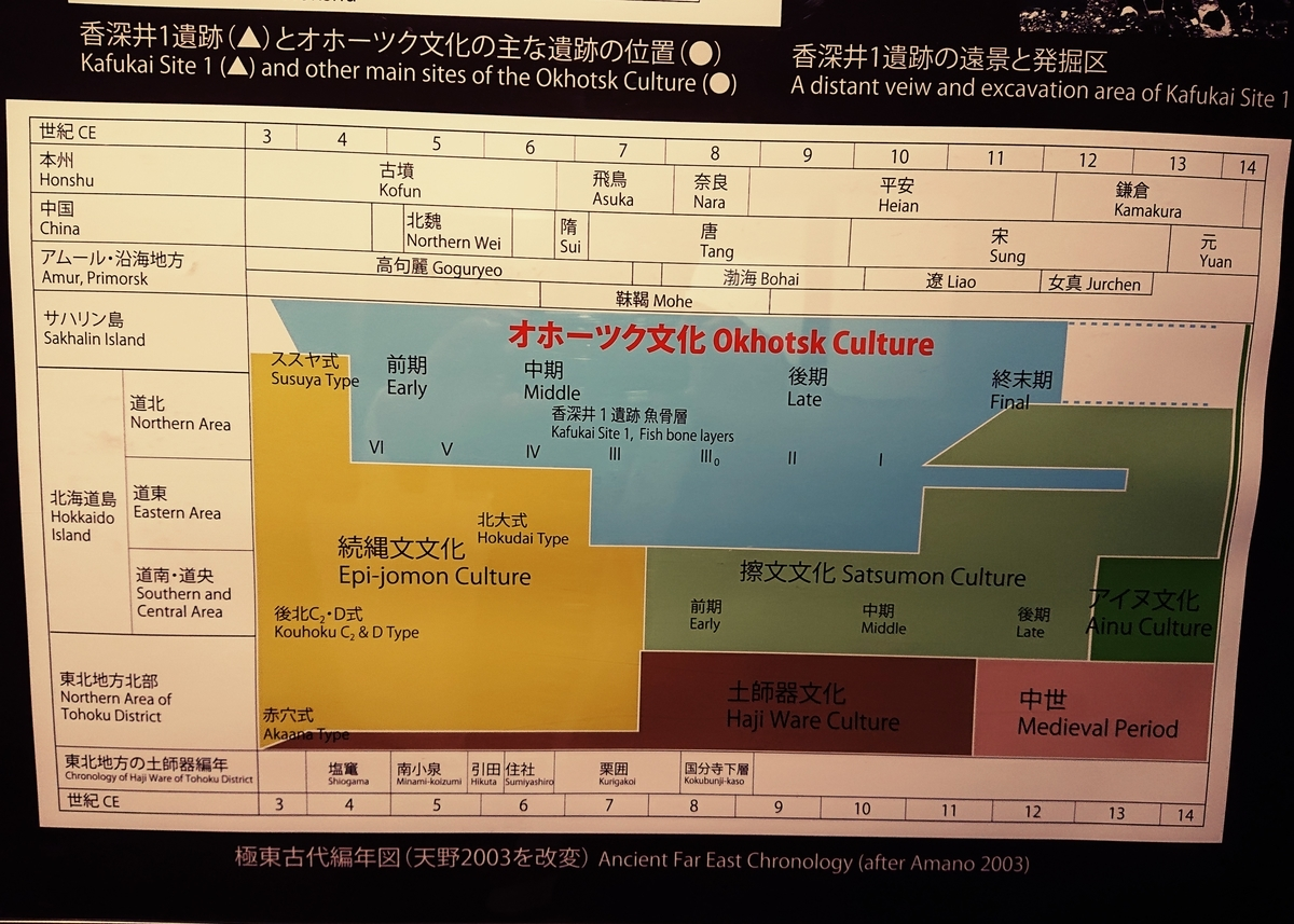 f:id:Kaimotu_Hatuji:20201129042137j:plain