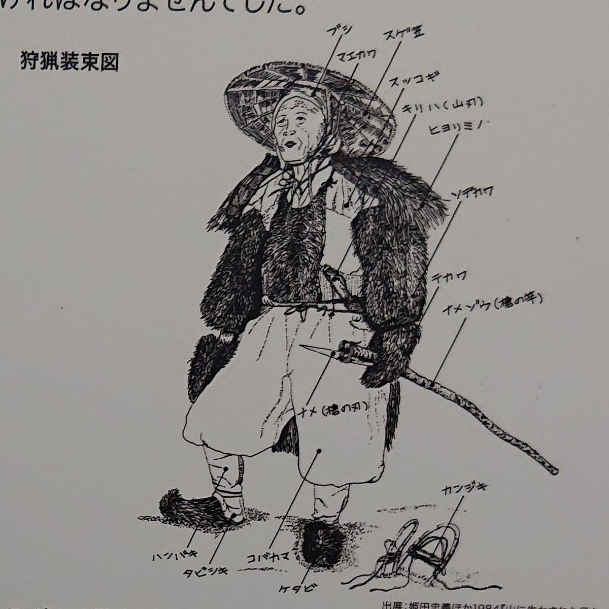 f:id:Kaimotu_Hatuji:20201202193021j:plain