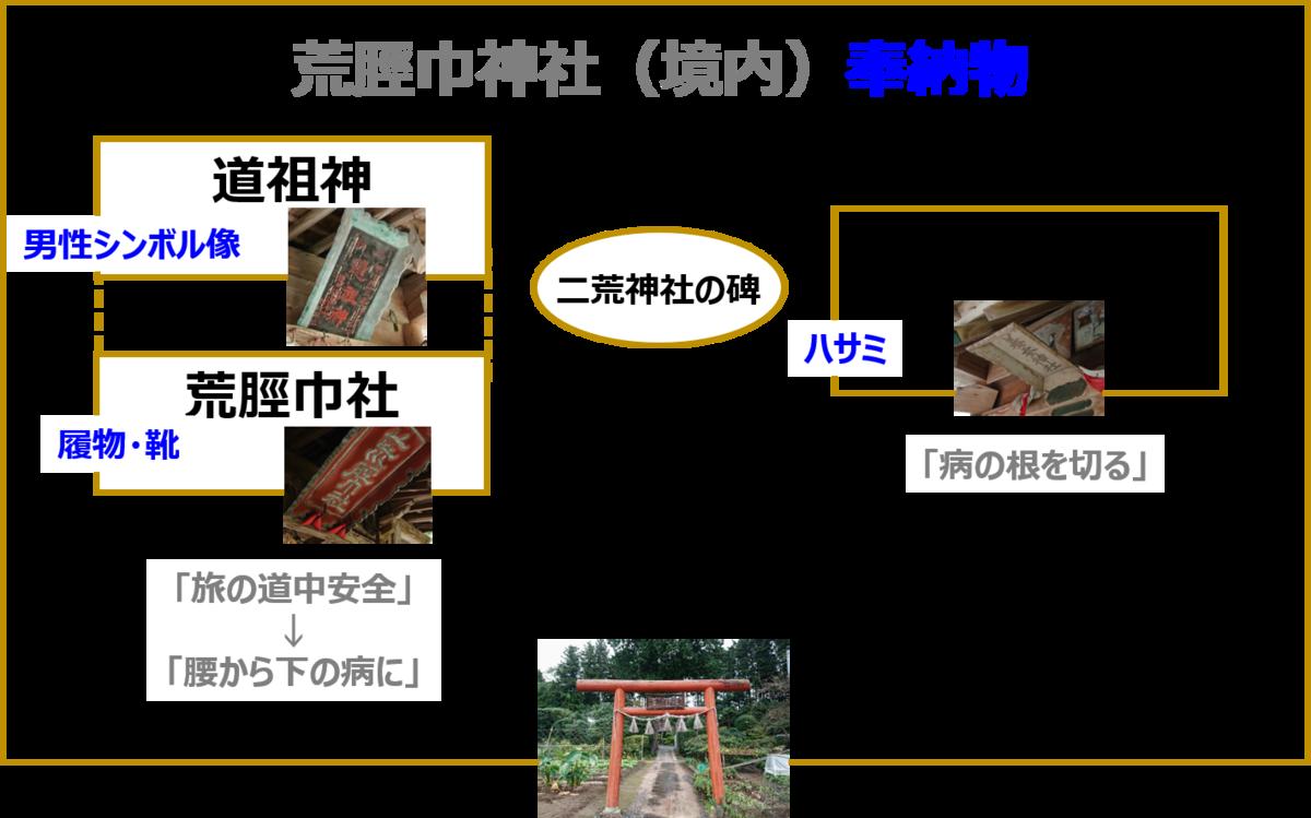 f:id:Kaimotu_Hatuji:20201207184131p:plain