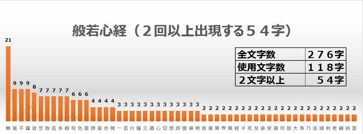 f:id:Kaimotu_Hatuji:20201223190215p:plain