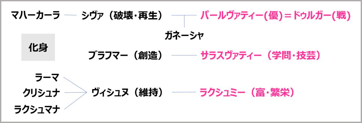 f:id:Kaimotu_Hatuji:20201227141917p:plain