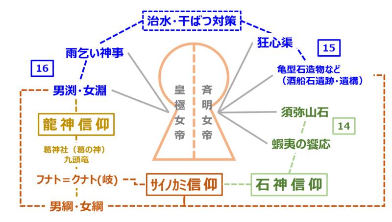 f:id:Kaimotu_Hatuji:20210118012007j:plain