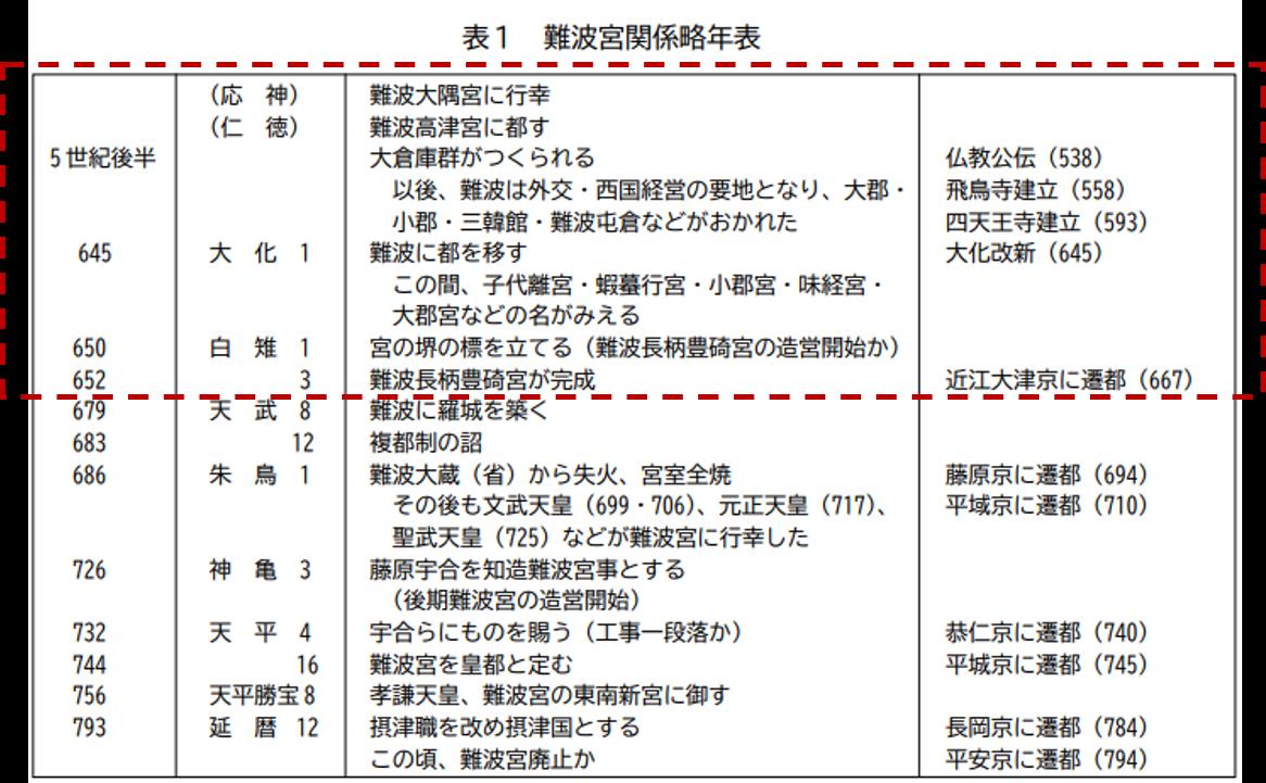 f:id:Kaimotu_Hatuji:20210126153459j:plain