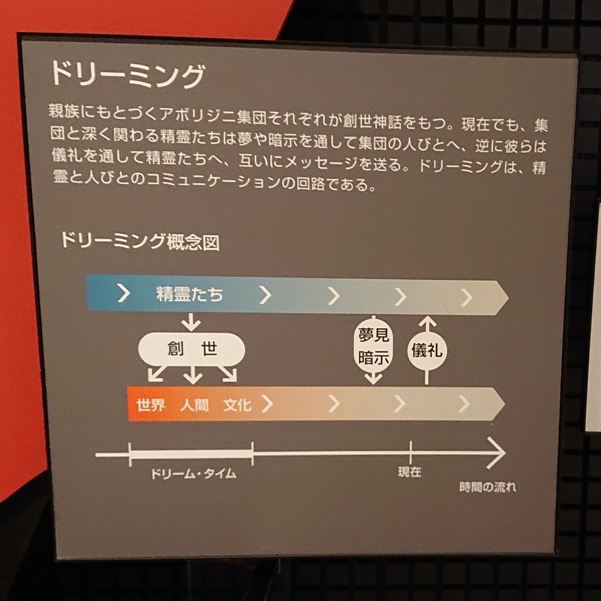 f:id:Kaimotu_Hatuji:20210209153424j:plain