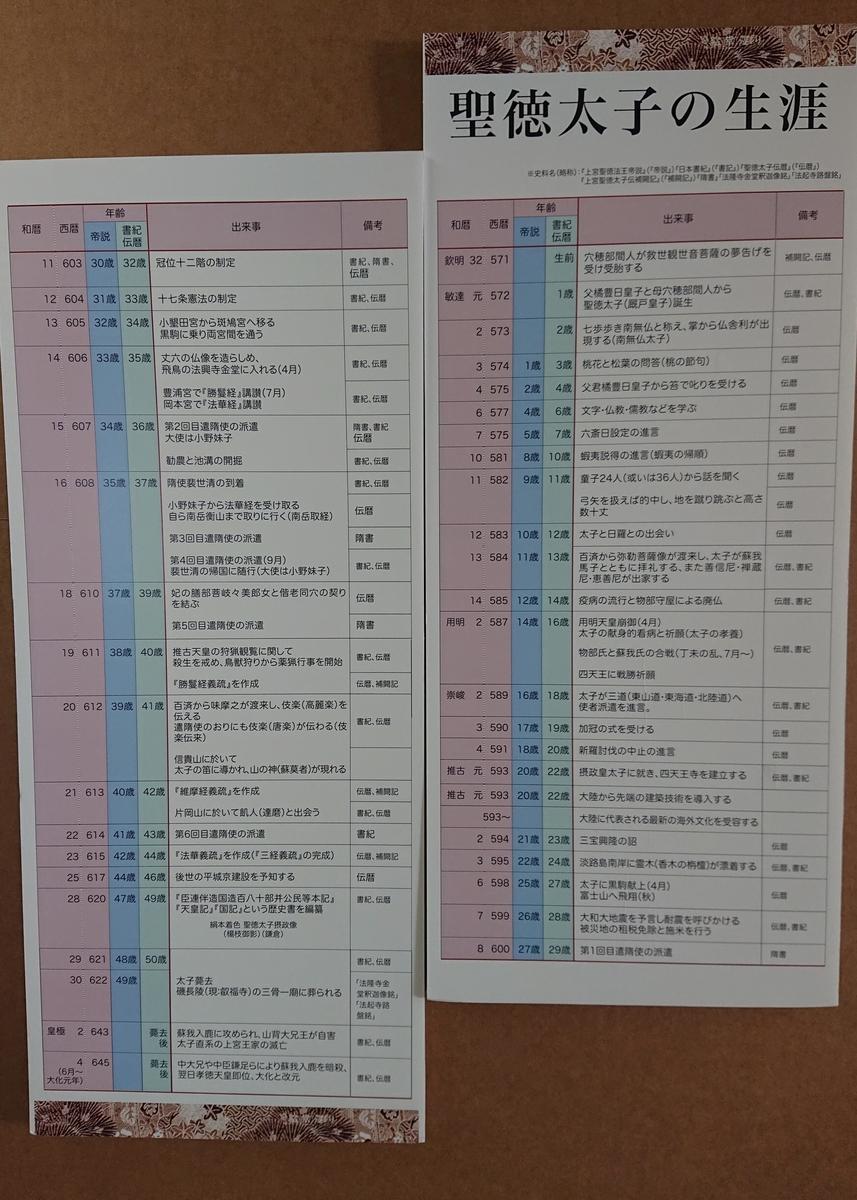 f:id:Kaimotu_Hatuji:20210319140951j:plain