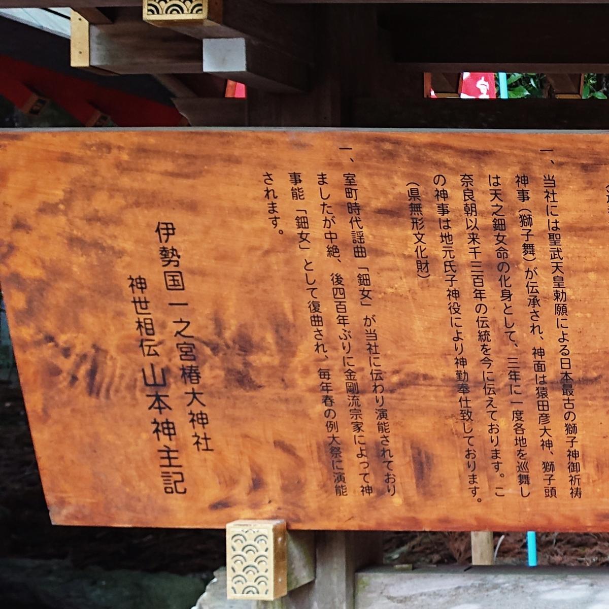 f:id:Kaimotu_Hatuji:20210328121539j:plain